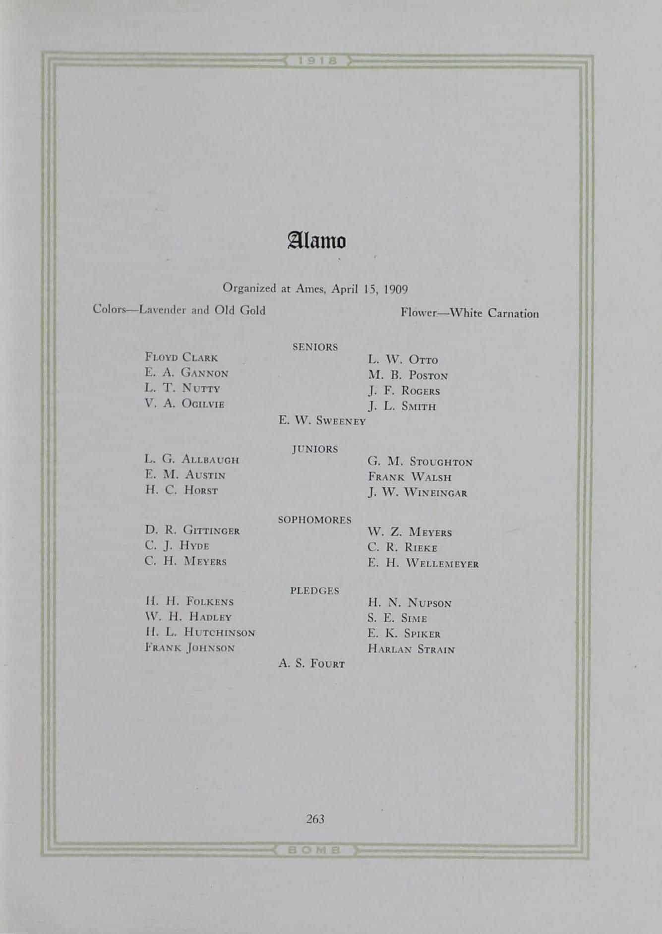 1917 Alamo Club Roster